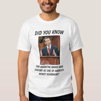 El revisto Time alinea la marca Sanfo… Camisetas