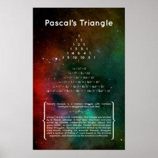El triángulo de Pascal Póster
