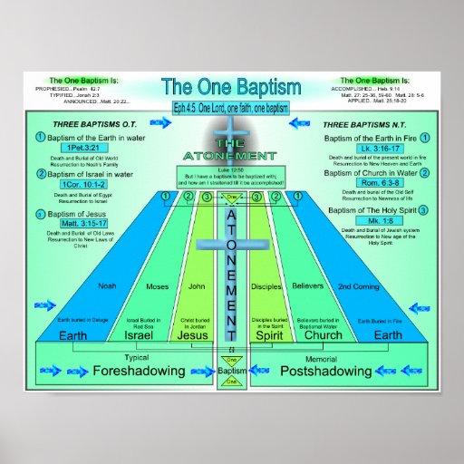 El un bautismo posters