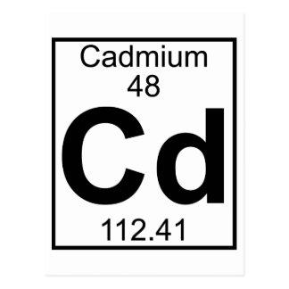 Elemento 048 - Cd - cadmio (lleno) Postal