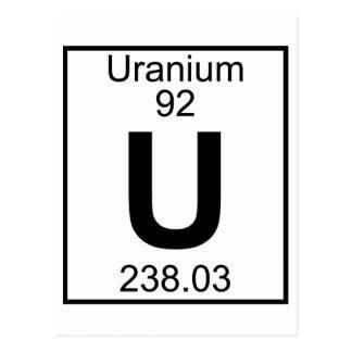 Elemento 092 - U - Uranio (lleno) Postal