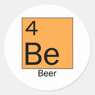 Elemento 4: Cerveza Etiqueta Redonda