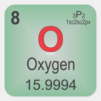 Elemento individual del oxígeno de la tabla pegatina cuadrada