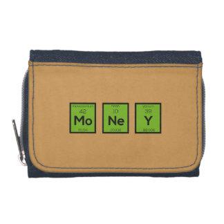 Elemento químico Z3z08 divertido del dinero