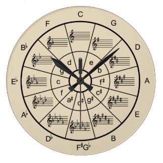 Elija a sus propios músicos del color reloj redondo grande