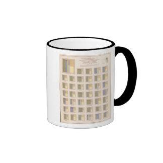 Empleos, asistencia a la escuela, litografía de lo tazas de café