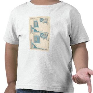 empleos de los varones camiseta