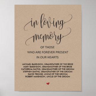 En la memoria cariñosa que casa la muestra póster