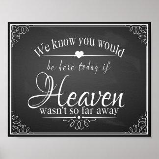 En memoria de una una impresión amada del boda de