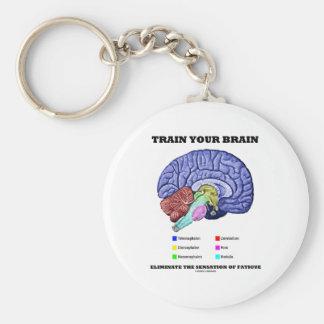 Entrene a su cerebro eliminan la sensación del llavero