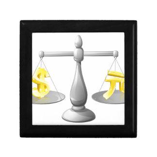 Escala concepto de la moneda
