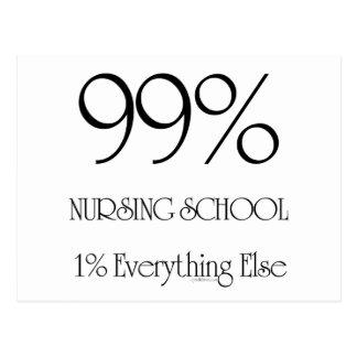 Escuela de enfermería del 99% tarjetas postales