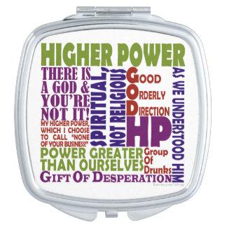 Espejo Compacto Mayor potencia de 12 pasos