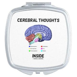 Espejo Compacto Pensamientos cerebrales dentro del humor pensativo
