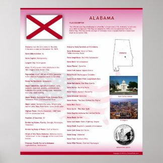 Estado de Alabama, posters del AL
