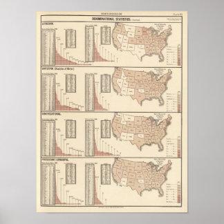 Estados Unidos litografiaron los mapas 2 Póster