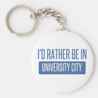 Estaría bastante en ciudad de la universidad llavero