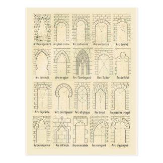 Estilos de arcos postal