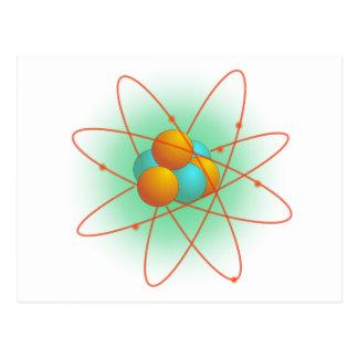 Estructura del átomo postal