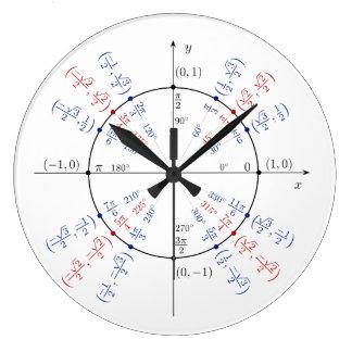 Estudiante divertido del empollón del friki de la reloj redondo grande