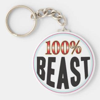 Etiqueta de la bestia llavero personalizado