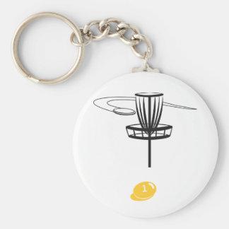 etiqueta del bolso llaveros personalizados