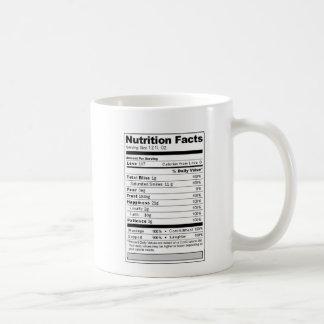 Etiqueta divertida de la nutrición del caramelo taza de café