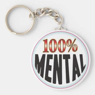 Etiqueta mental llavero