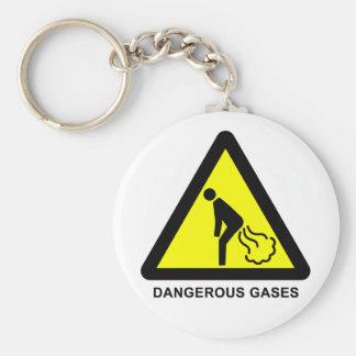 Etiqueta peligrosa de la señal de peligro de los g llavero redondo tipo chapa