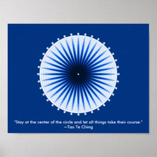 Explosión de la impresión del poster de los azules