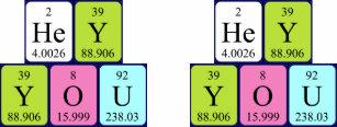 Tazas la tabla periodica los elementos quimicos tazas de cermica ey usted taza de la frase de la tabla peridica urtaz Images
