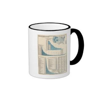 Fabrica, los mecánicos, minando tazas de café
