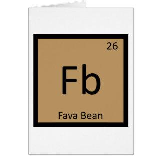Fb - Tabla periódica de la química de la legumbre  Felicitación