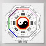 FENG SHUI IMPRESIONES