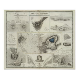Fenómenos geológicos posters