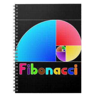 Fibonacci Libro De Apuntes