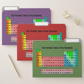 Fichero La tabla periódica de los elementos