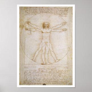 Figura humana en el círculo, ilustrando la proporc impresiones