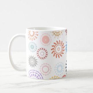Formas del círculo taza de café