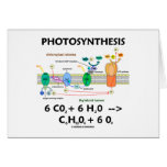 Fórmula de la fotosíntesis (sustancia química) felicitación