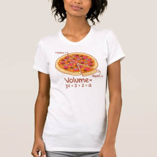 Fórmula matemática = Pi*z*z*a del volumen de la Camiseta