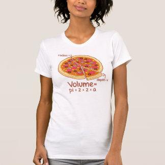 Fórmula matemática = Pi*z*z*a del volumen de la Camisetas