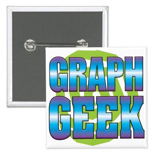 Friki v3 del gráfico pin