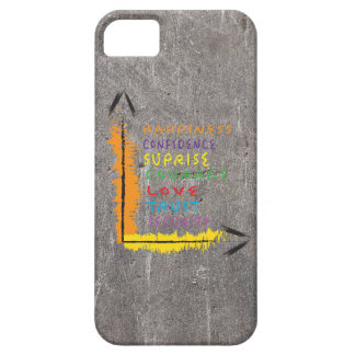 Funda Para iPhone SE/5/5s Reglas de Happines
