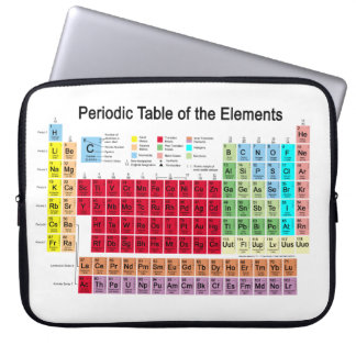 Funda Para Portátil Tabla periódica de los elementos