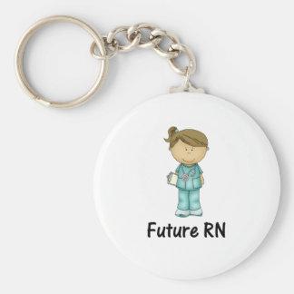 futuro RN Llavero Redondo Tipo Chapa