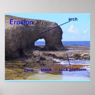 Geografía, geología, erosión impresiones