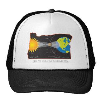 Geometría del eclipse solar 2017 a través de las gorras
