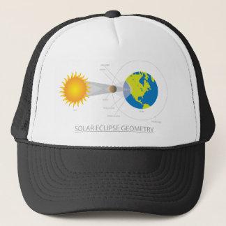 Gorra De Camionero Ejemplo de la geometría del eclipse solar