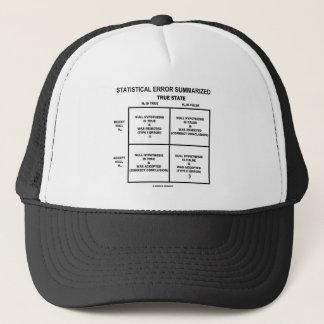 Gorra De Camionero Error estadístico resumido (prueba de la